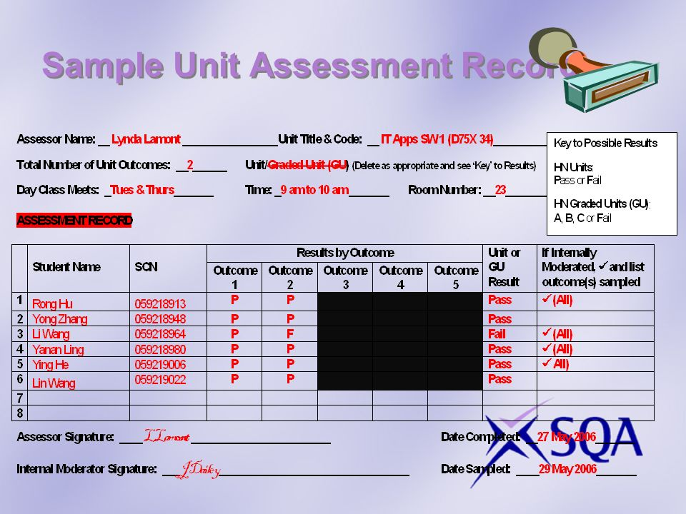 Sample Unit Assessment Record