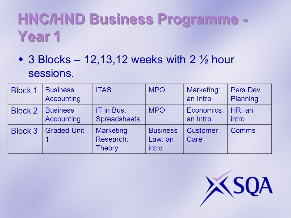 HNC/HND Business Programme -Year 1