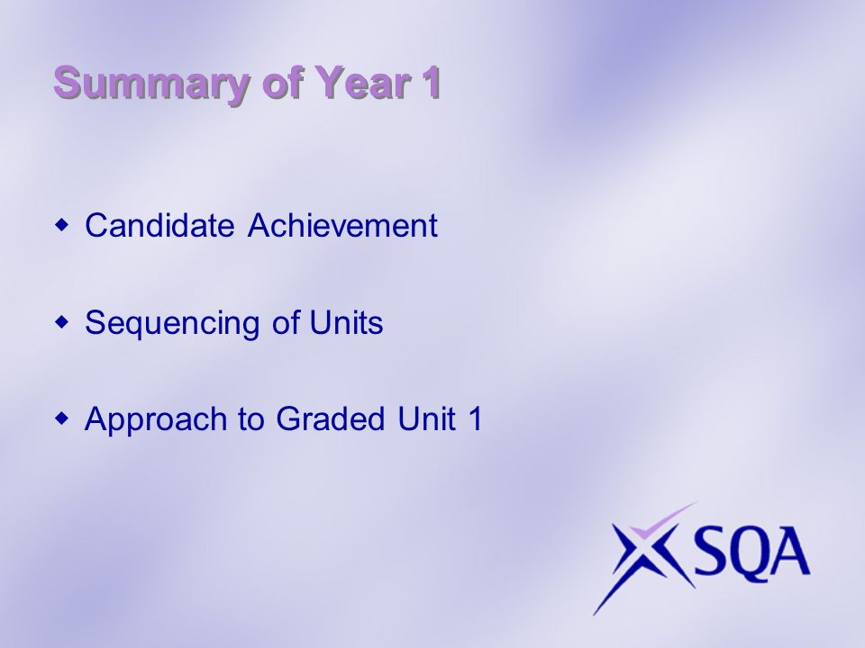 Summary of Year 1 Candidate Achievement Sequencing of Units
