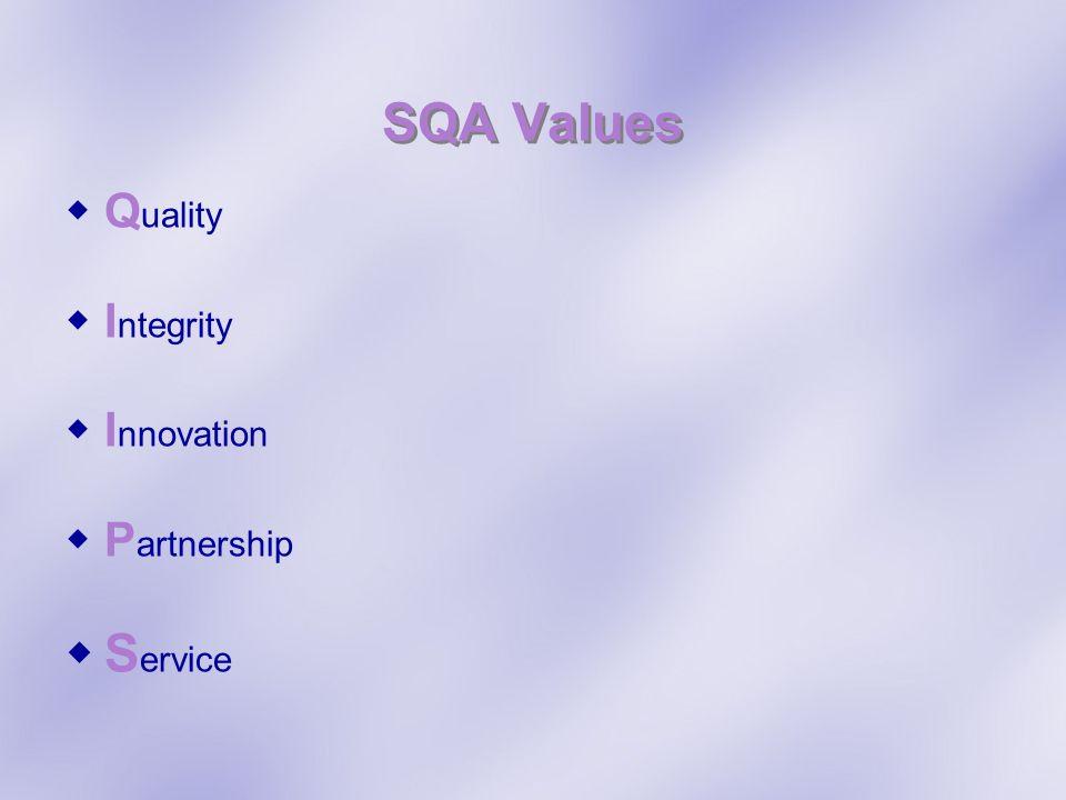 SQA Values Quality Integrity Innovation Partnership Service