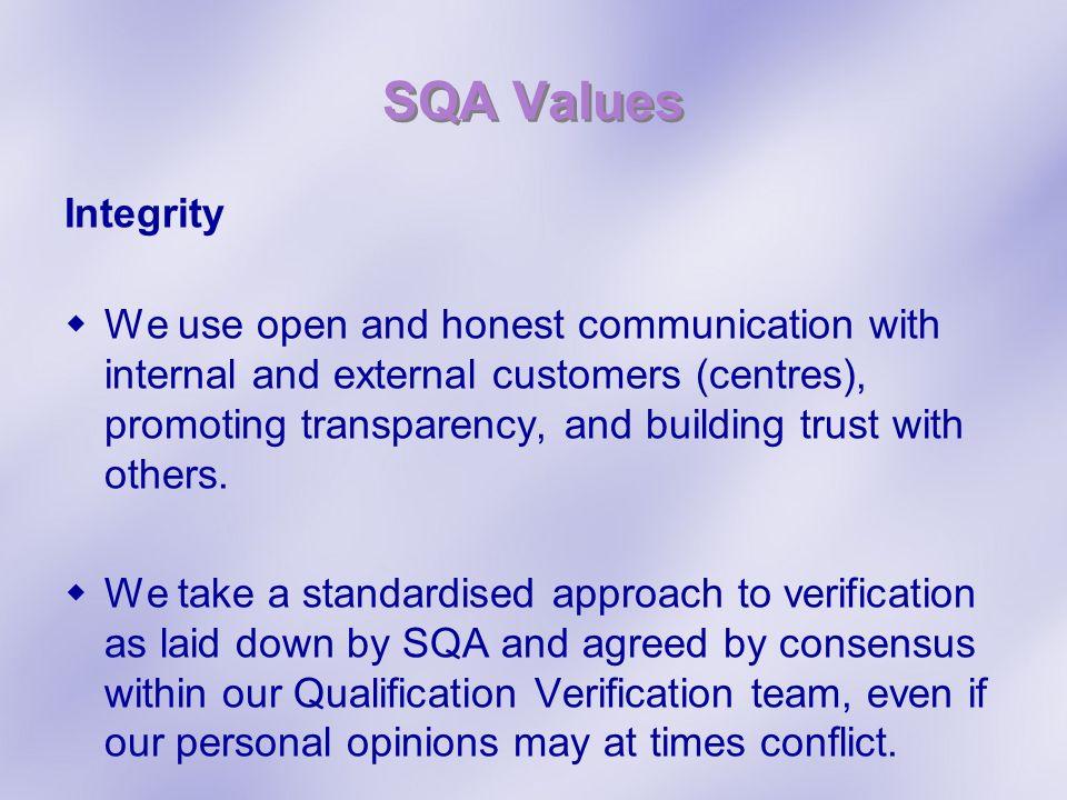 SQA Values Integrity.