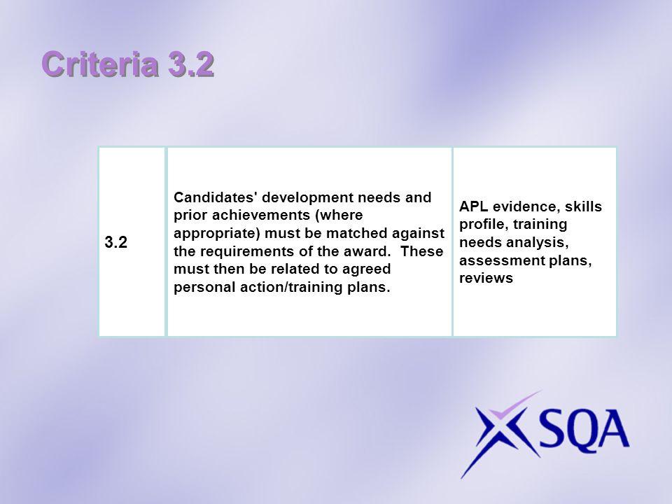 Criteria 3.2 3.2.