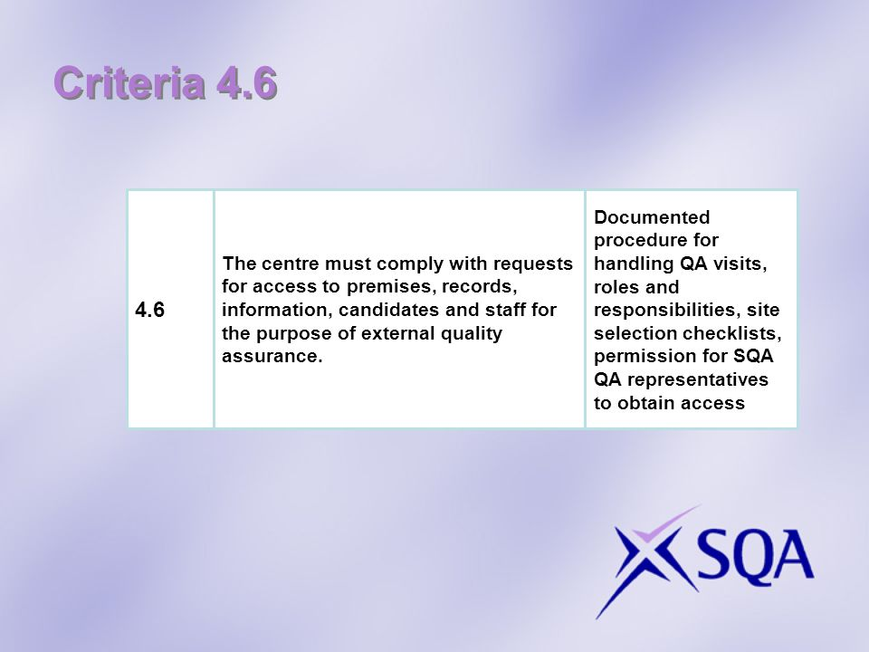 Criteria 4.6 4.6.
