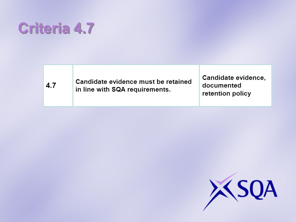 Criteria 4.7 4.7 Candidate evidence, documented retention policy