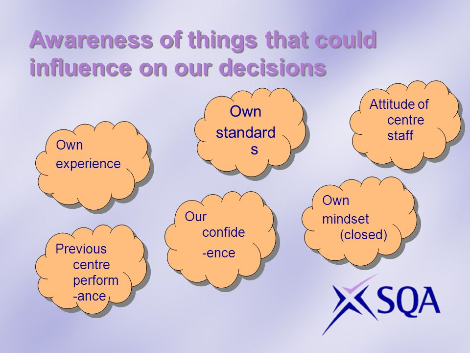 Awareness of things that could influence on our decisions