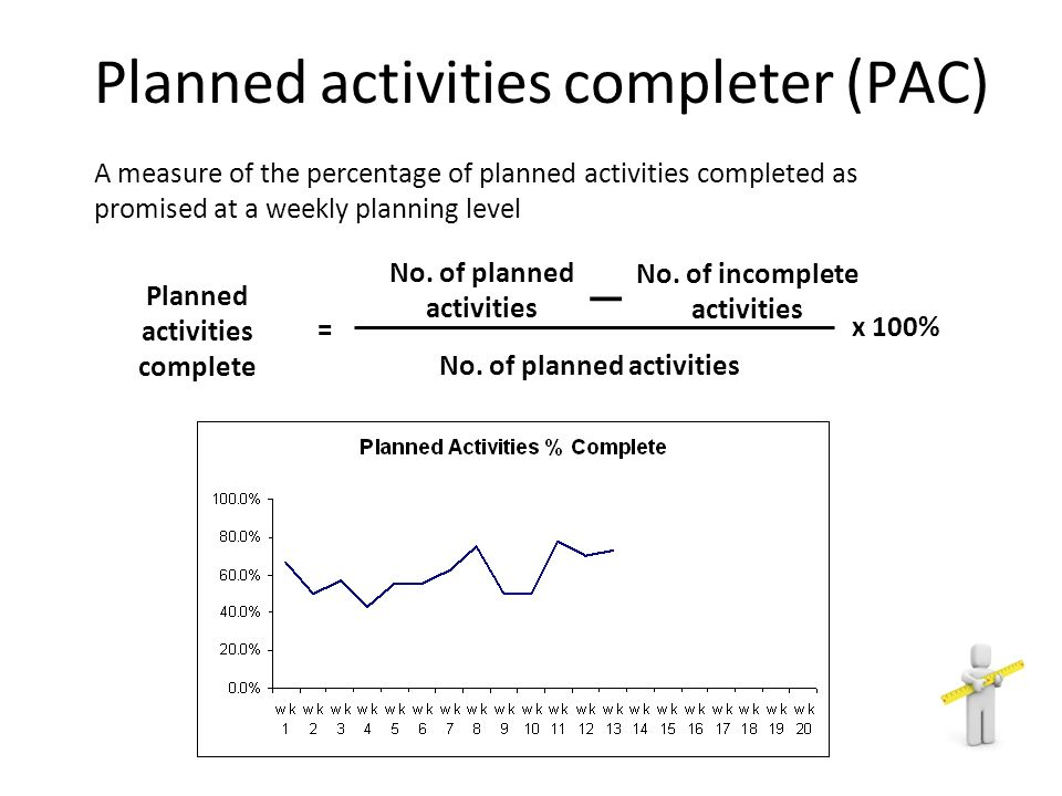 Planned activities completer (PAC)