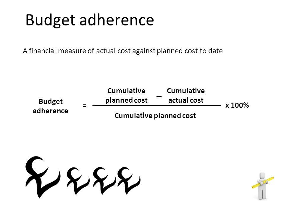 Cumulative planned cost Cumulative actual cost
