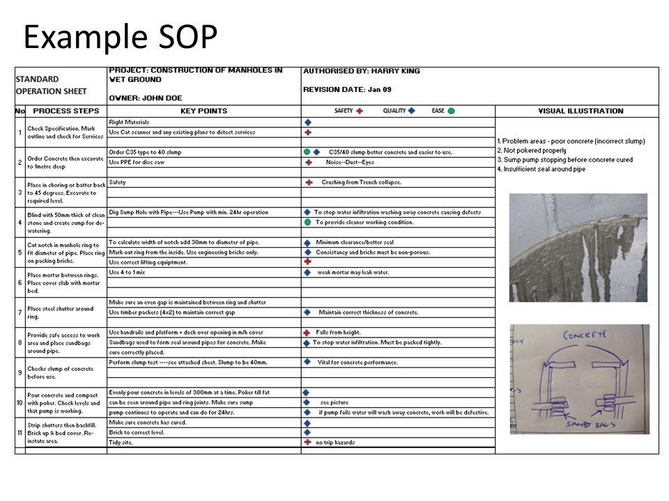 Example SOP