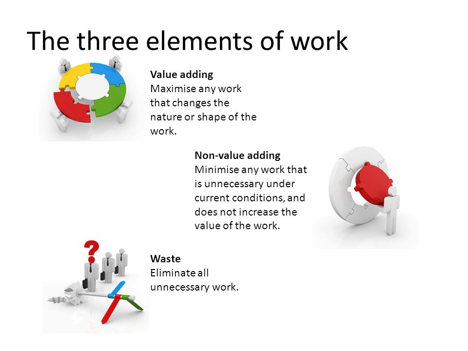 The three elements of work