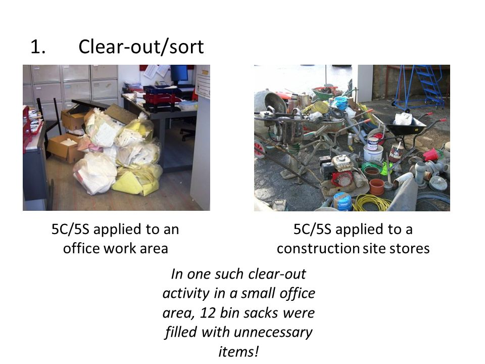 1. Clear-out/sort 5C/5S applied to an office work area