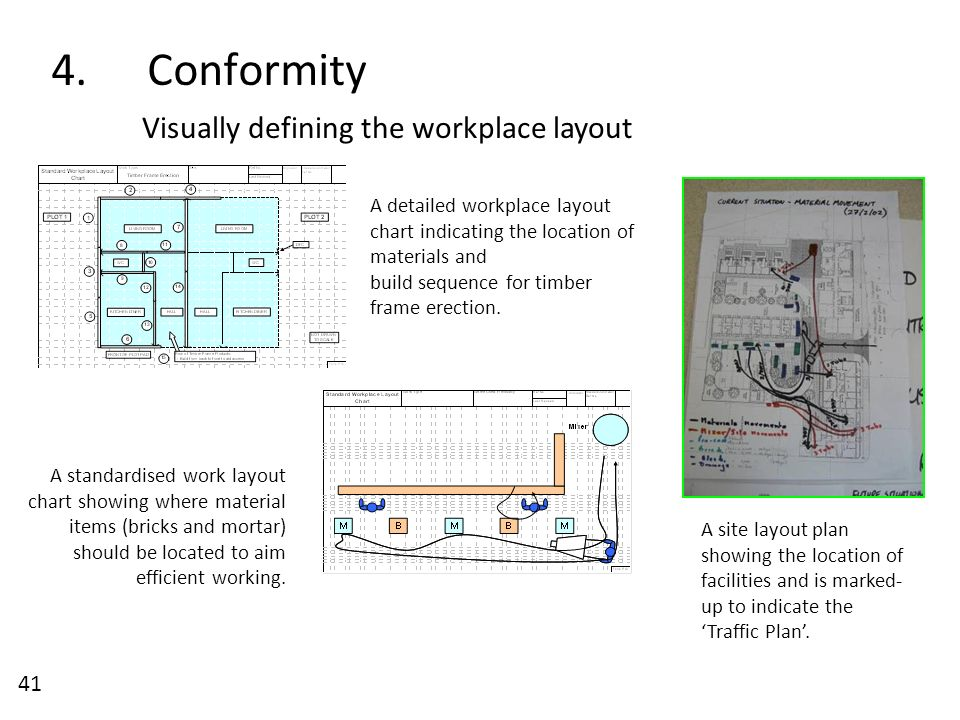 4. Conformity Visually defining the workplace layout