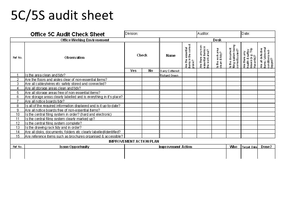 5C/5S audit sheet
