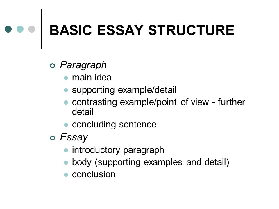 essay strusture Academic essay structures & formats standard american argumentative essays begin with an introduction that below is a visual representation of this structure.