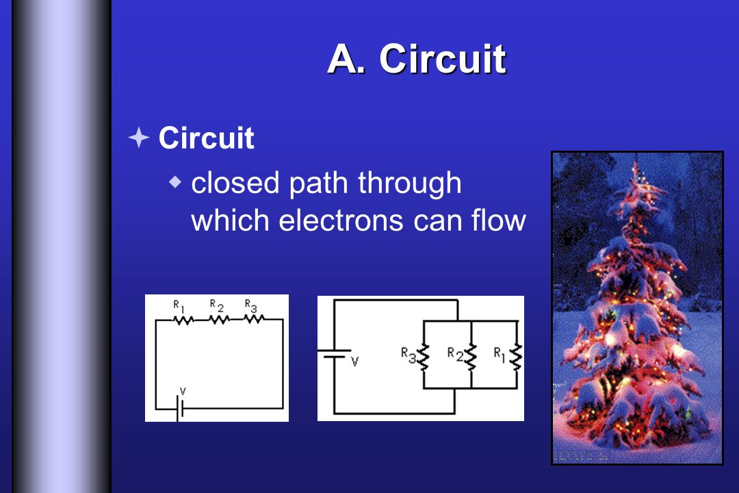 A. Circuit Circuit closed path through which electrons can flow