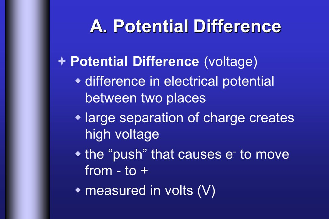 A. Potential Difference