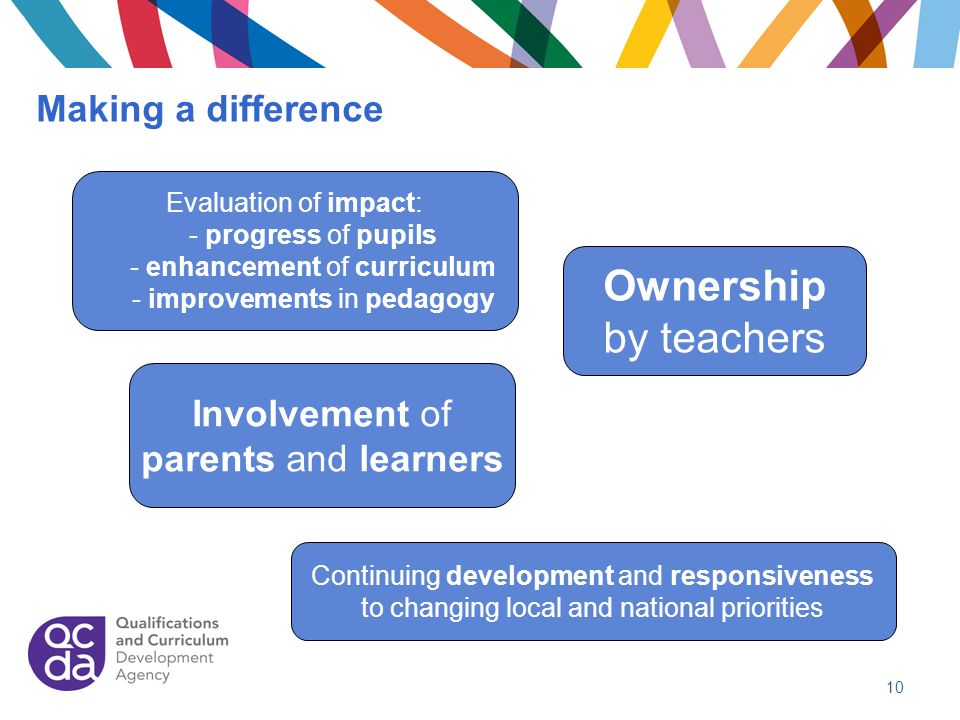 Ownership by teachers Making a difference Involvement of