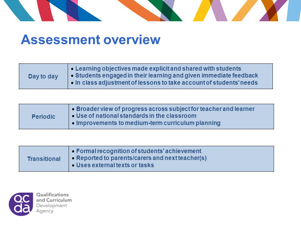 Assessment overview Day to day