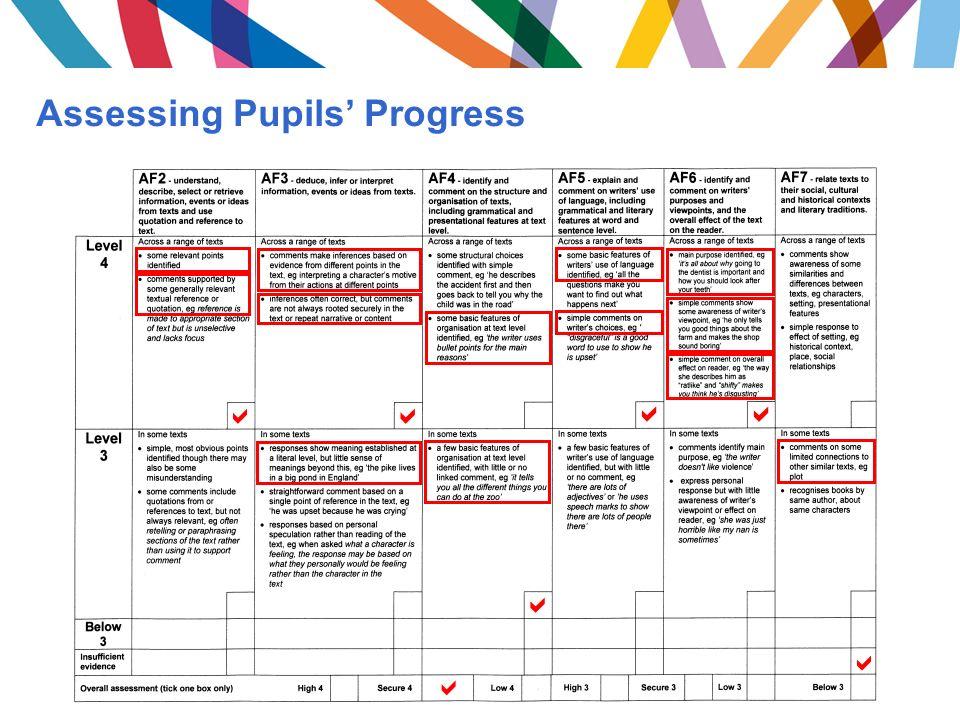 Assessing Pupils' Progress