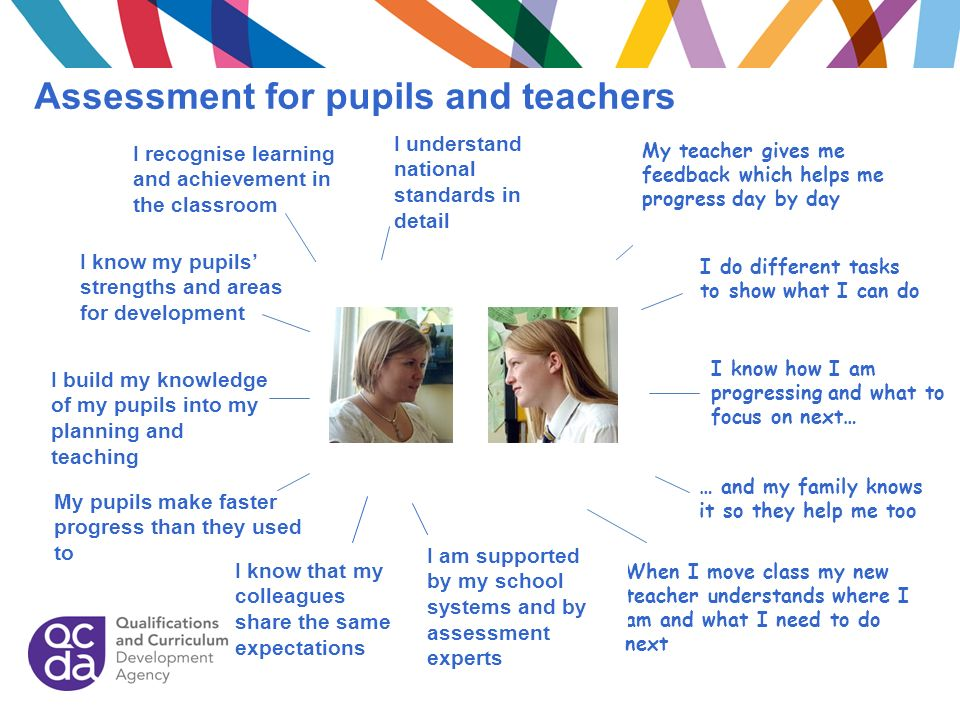 Assessment for pupils and teachers