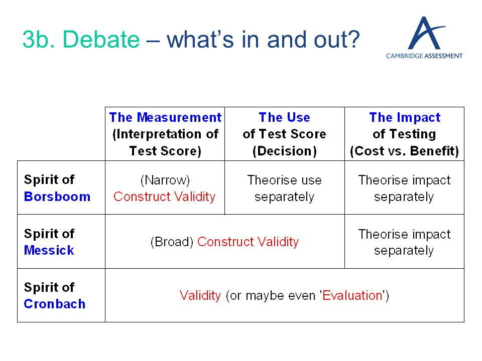 3b. Debate – what's in and out