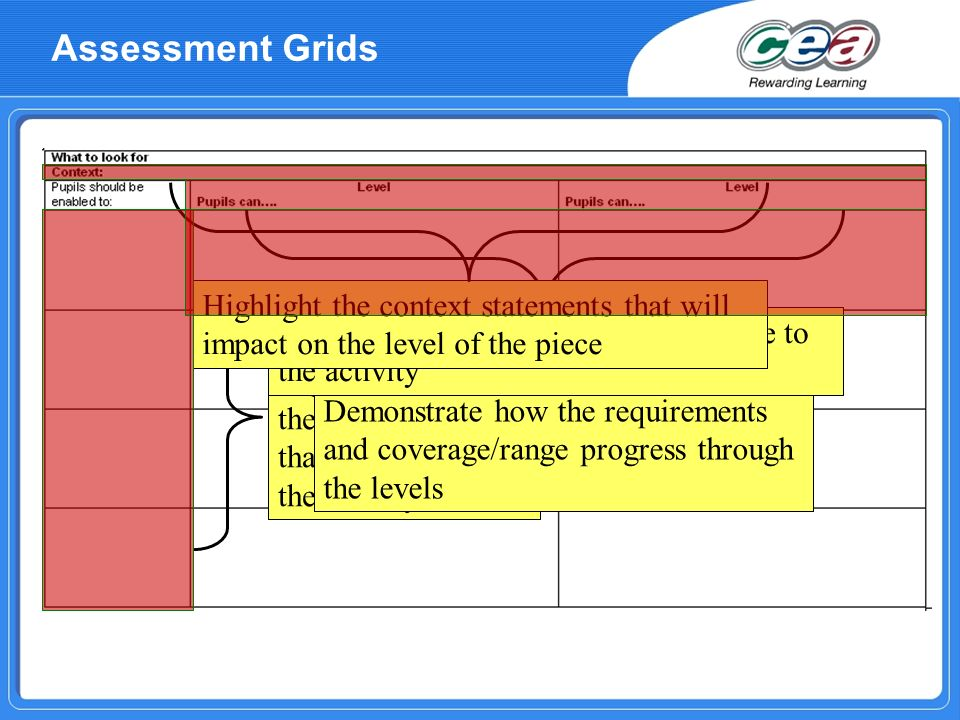 Assessment Grids Highlight the context statements that will impact on the level of the piece.