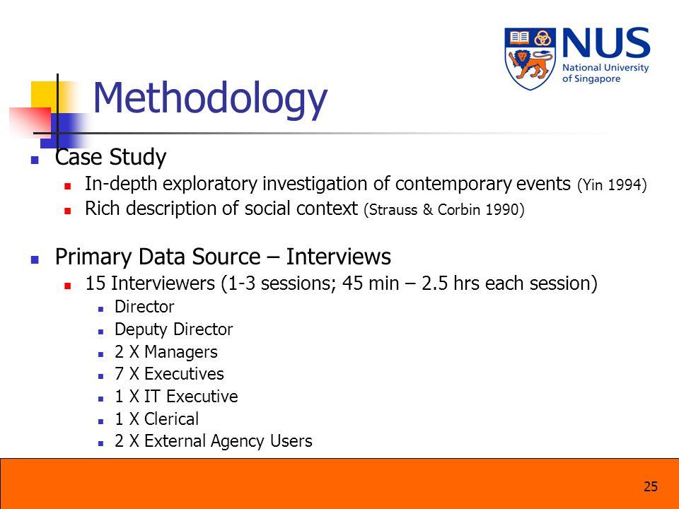 Methodology Case Study Primary Data Source – Interviews