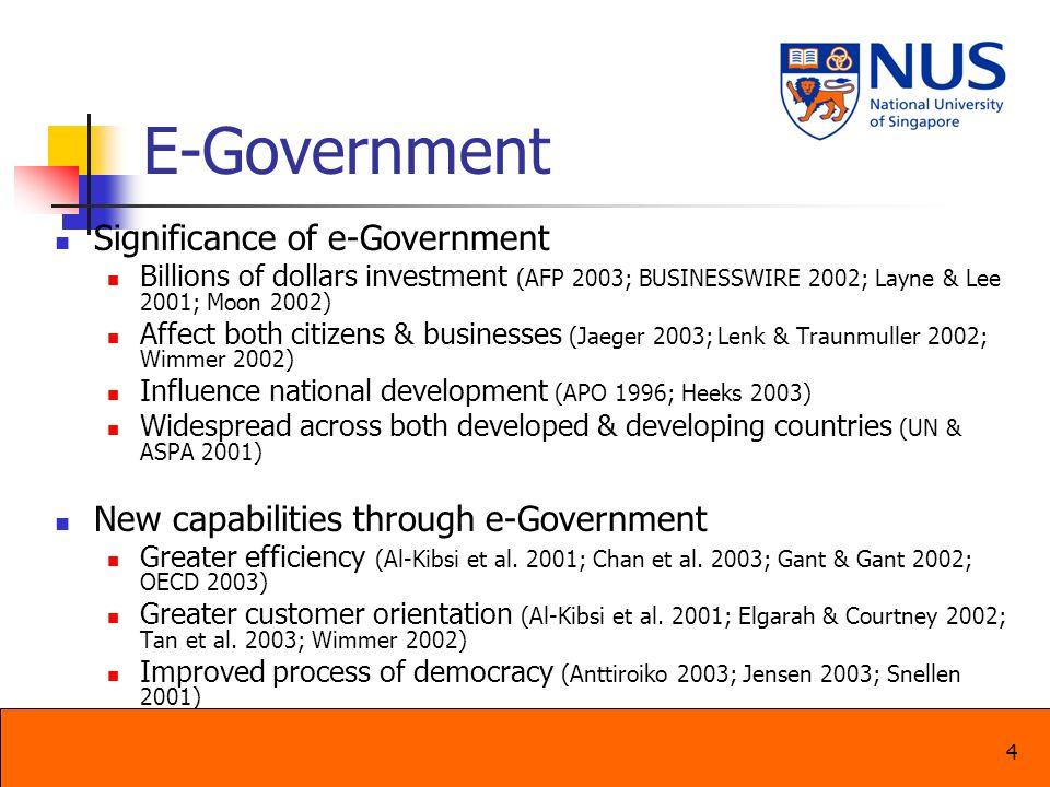 E-Government Significance of e-Government
