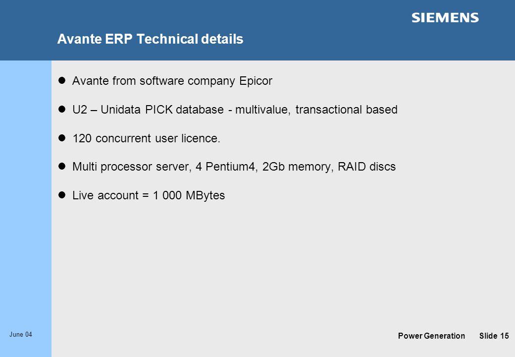 Avante ERP Technical details