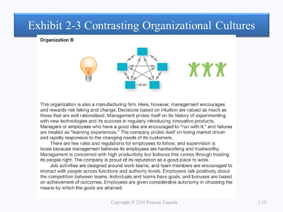 a discussion on the importance and characteristics of culture An important expansion of cultural theory has come from viewing cultures in   behavior systems characteristic of populations, extending and permuting   adaptationists we have discussed, who conceive culture to be the pattern of life.