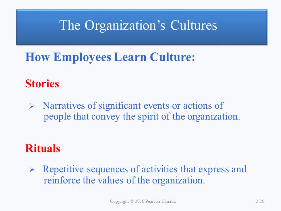 importance of values in organizations Creating an ethical culture within the healthcare organization march 1992 august healthcare organizations must be led and managed with integrity and consistent adherence to organizational values, professional and demonstrating and modeling the importance of and commitment to.