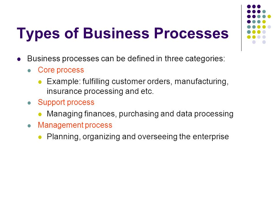 The Definitions of the 3 Types of Business Processes