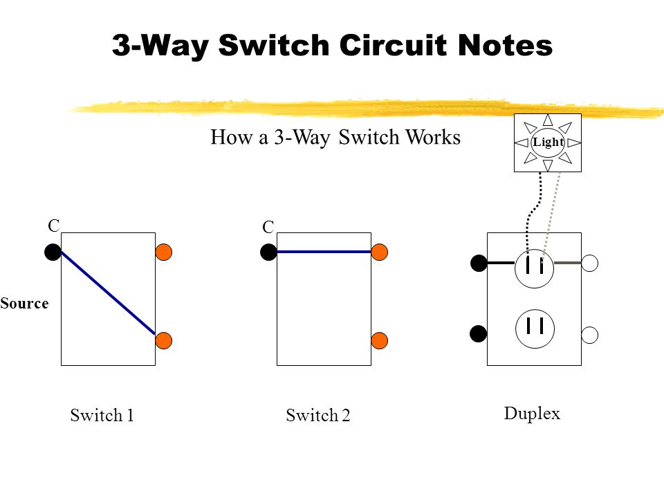 Cute How A 2 Way Switch Works Photos Electrical Circuit Diagram