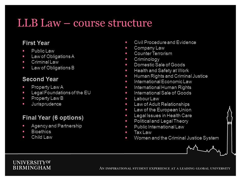 LLB Law – course structure