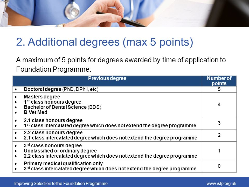 2. Additional degrees (max 5 points)