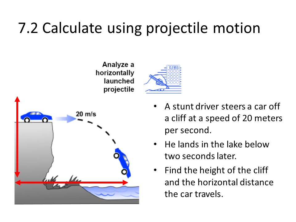 how to find initial velocity with distance and height