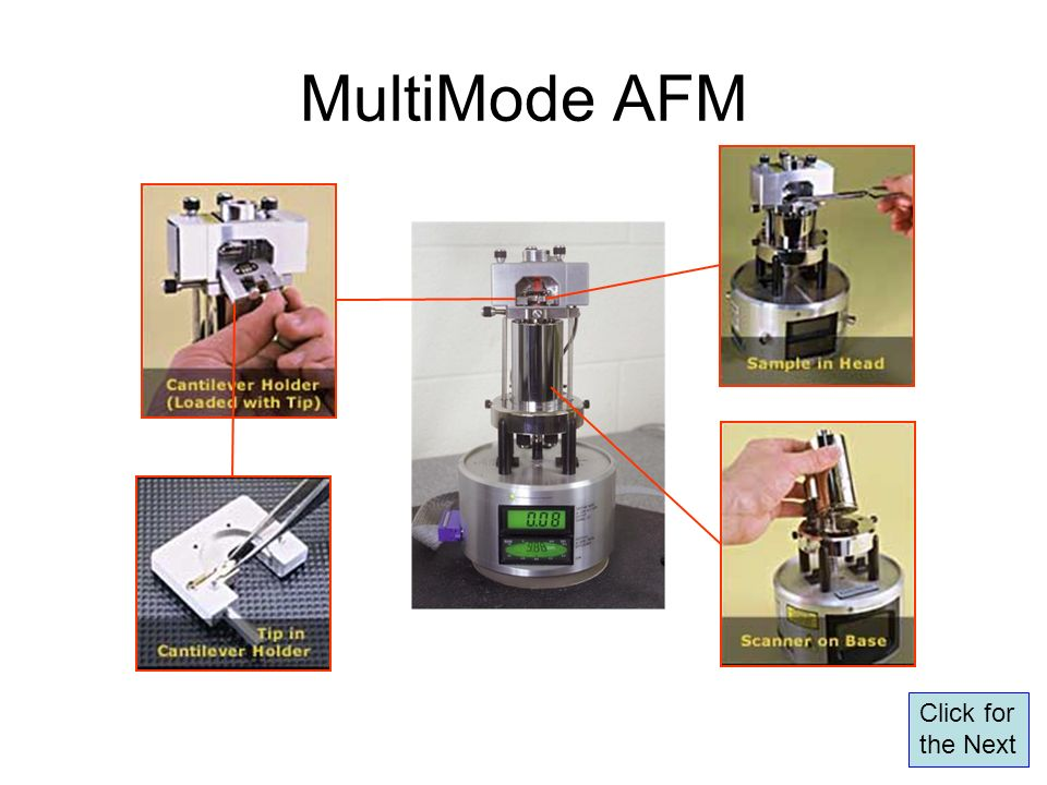 MultiMode AFM Click for the Next