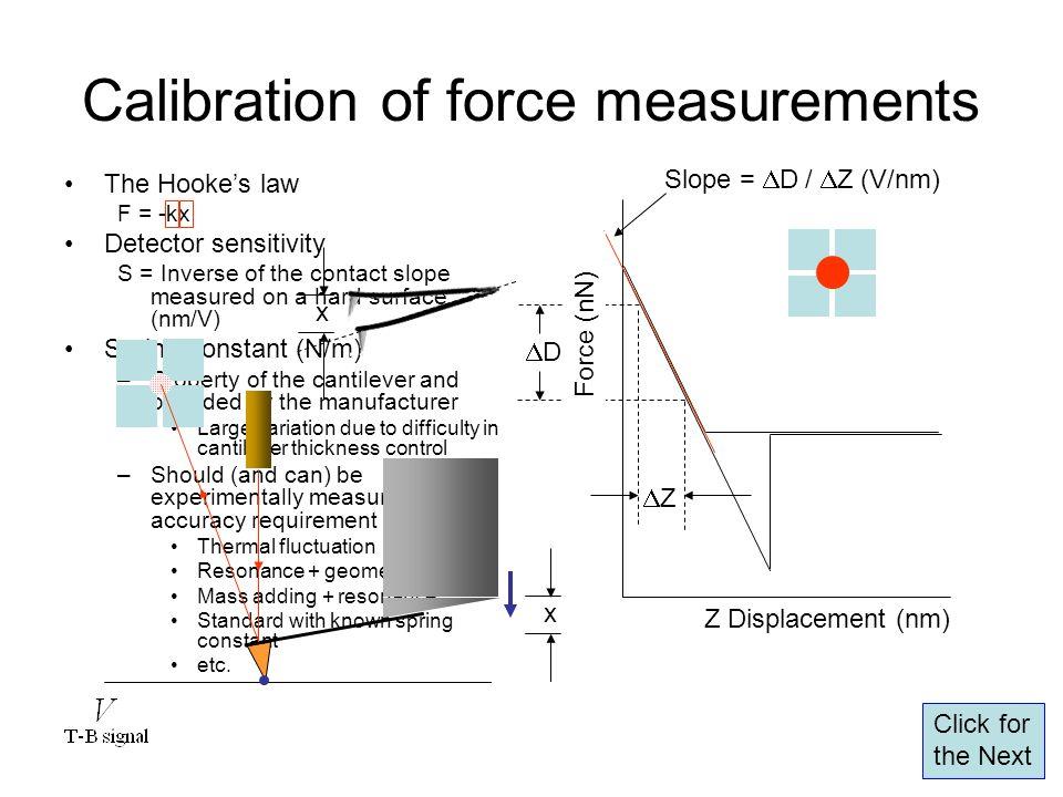Calibration of force measurements