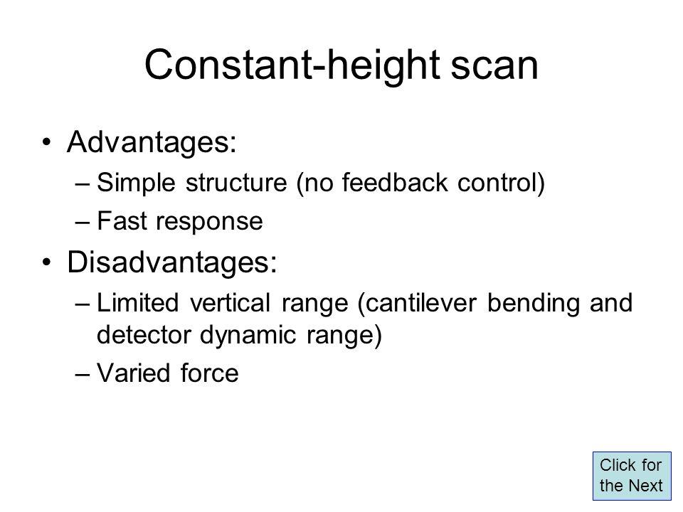 Constant-height scan Advantages: Disadvantages: