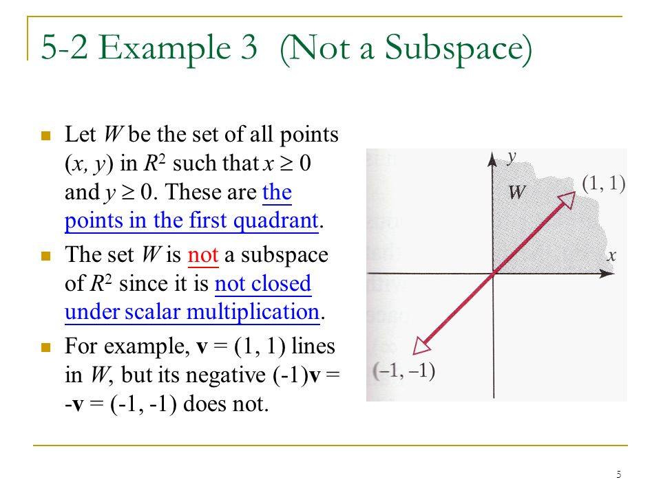 Linear subspace  Wikipedia