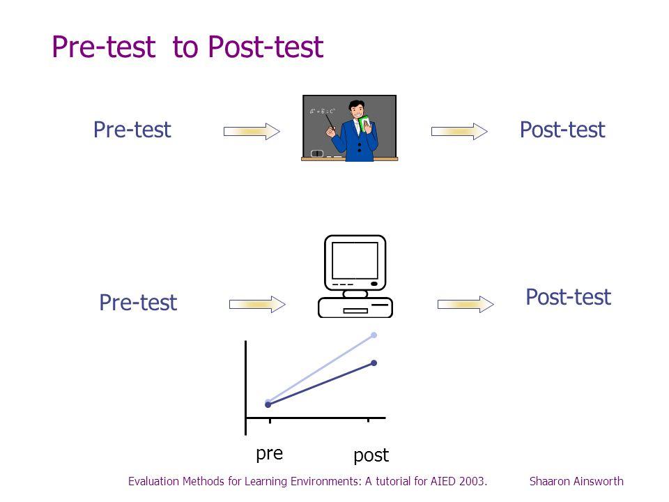 Pre-test to Post-test Pre-test Post-test Post-test Pre-test pre post