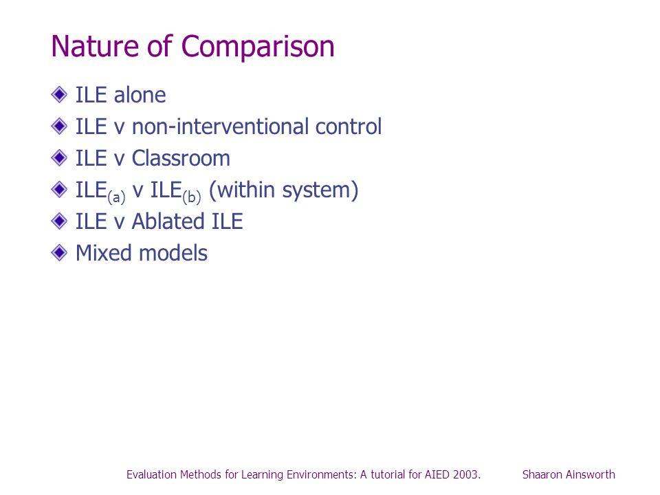 Nature of Comparison ILE alone ILE v non-interventional control