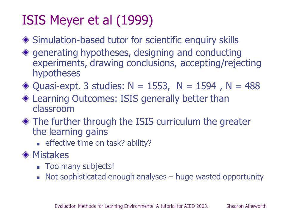ISIS Meyer et al (1999) Simulation-based tutor for scientific enquiry skills.