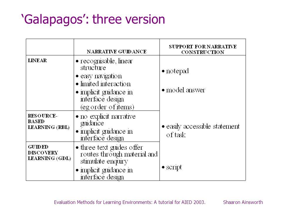 'Galapagos': three version