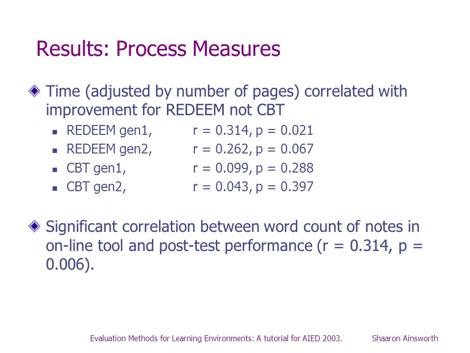 Results: Process Measures