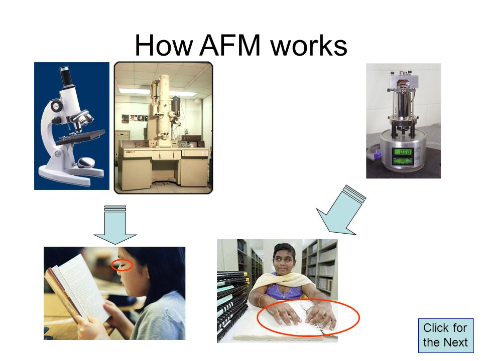How AFM works Click for the Next