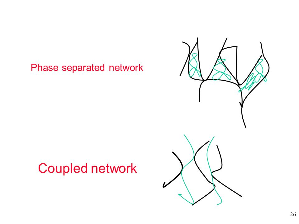 Phase separated network