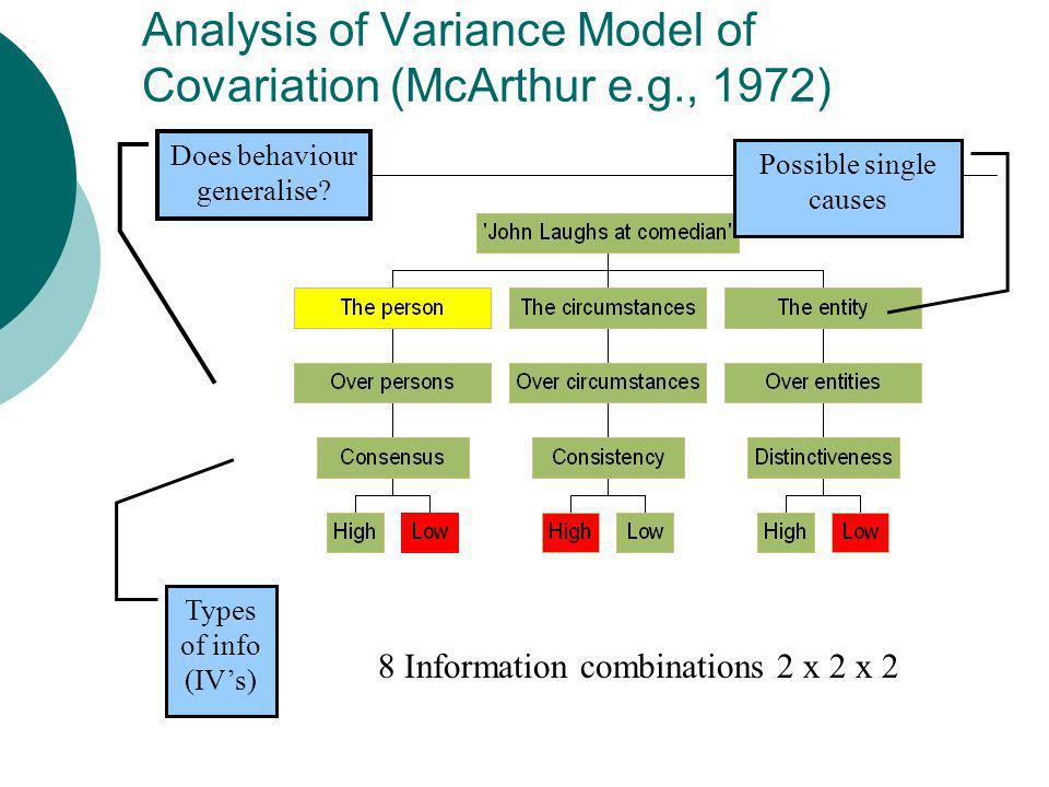Analysis of Variance Model of Covariation (McArthur e.g., 1972)