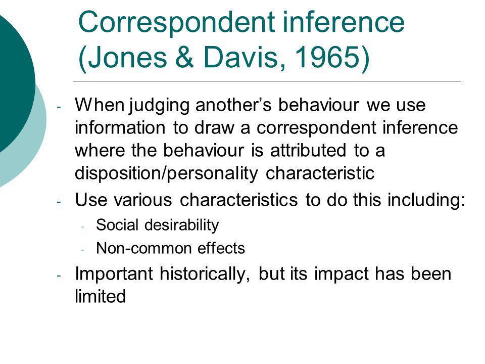 Correspondent inference (Jones & Davis, 1965)