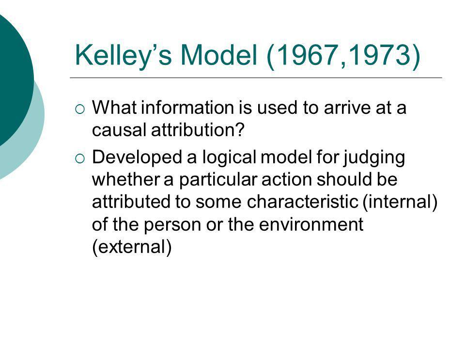 Kelley's Model (1967,1973) What information is used to arrive at a causal attribution