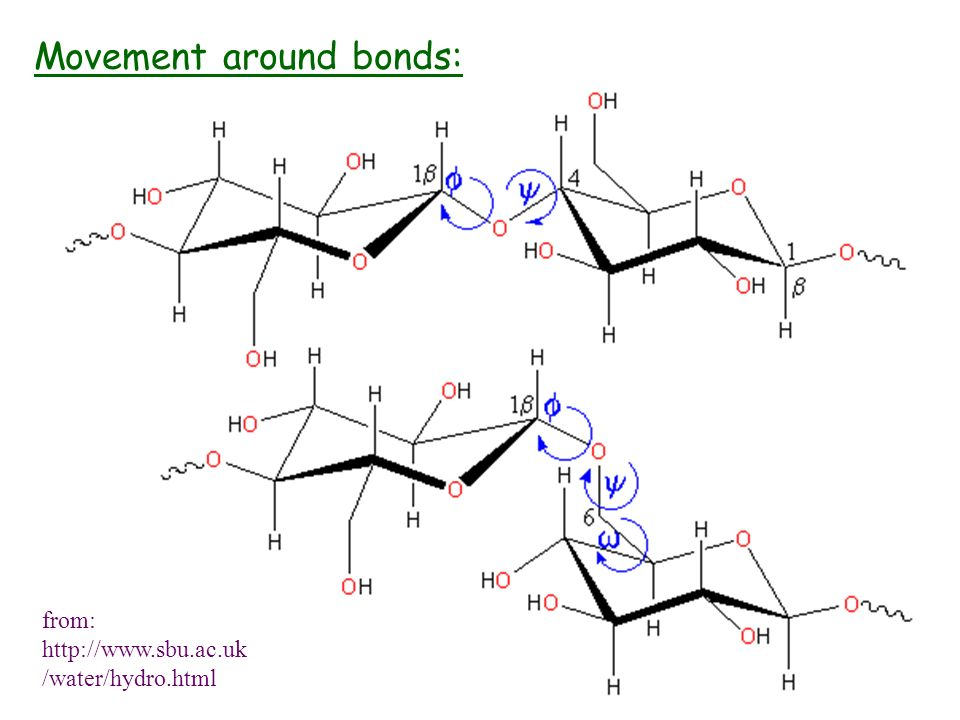 Movement around bonds: